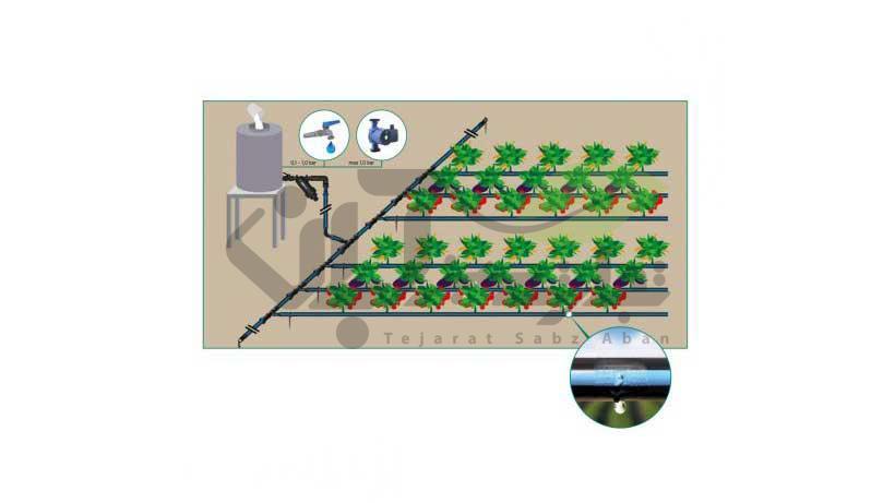 طرح سیستم آبیاری زمین کشاورزی